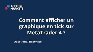 Comment afficher un graphique en tick sur MetaTrader 4