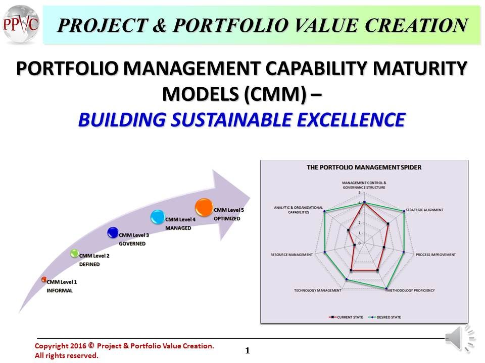 Capability maturity model tutorial