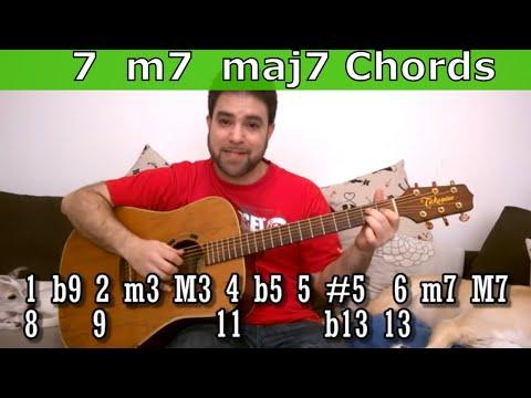 Finally Understanding 7, m7 & maj7 Chords - Guitar Lesson Tutorial