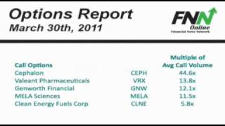 Options Report: March 30, 2011