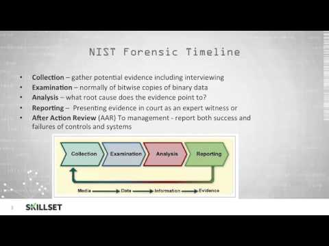 Computer Forensic Investigation Process (CISSP Free by Skillset.com)