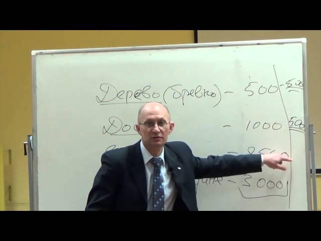 Лекция 2: Методики расчета ВВП. Система национальных счетов