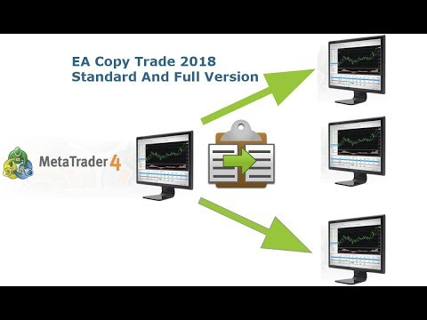 Full Review Ea Copy Trade 2018 All Version
