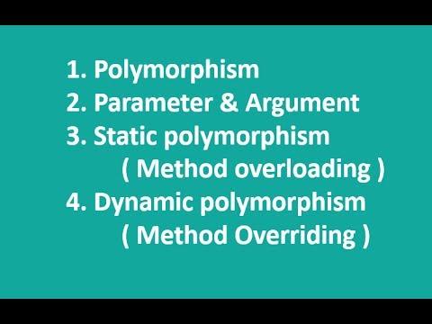 C# in Urdu/Hindi Polymorphism method Overloading Overriding Lecture12