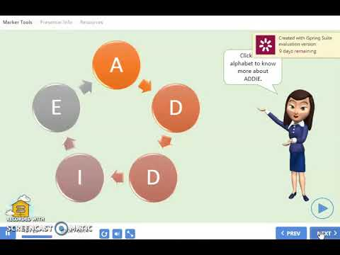 Instructional Design Principle: Role Of ADDIE Model In Teaching And Learning