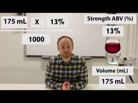 What is a unit of alcohol and how many units should we be drinking per week?