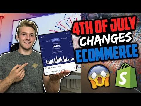 How The 4th Of July Affects eCommerce (BIG Changes)