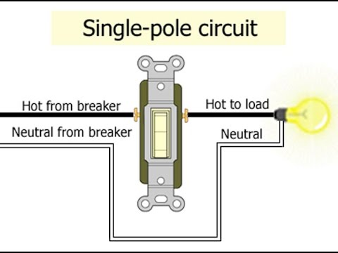 How to install a Light Switch (Single Pole) Step by Step  YouTube