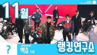 [랭킹연구소] 2018년 11월 보이그룹 순위 (남자아이돌 브랜드) | K-POP IDOL Boy Group Chart (November Brand)