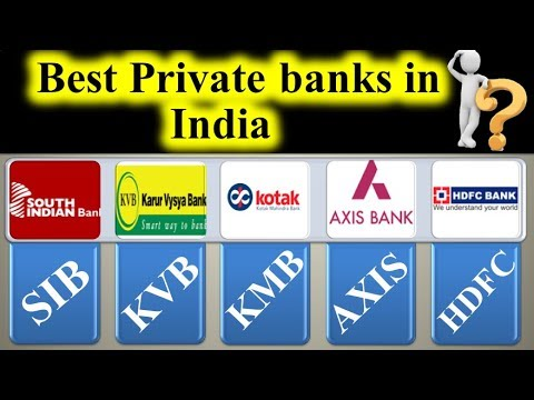 Top Private Bank in India | Best Banks in 2019 | Hindi/Urdu/English