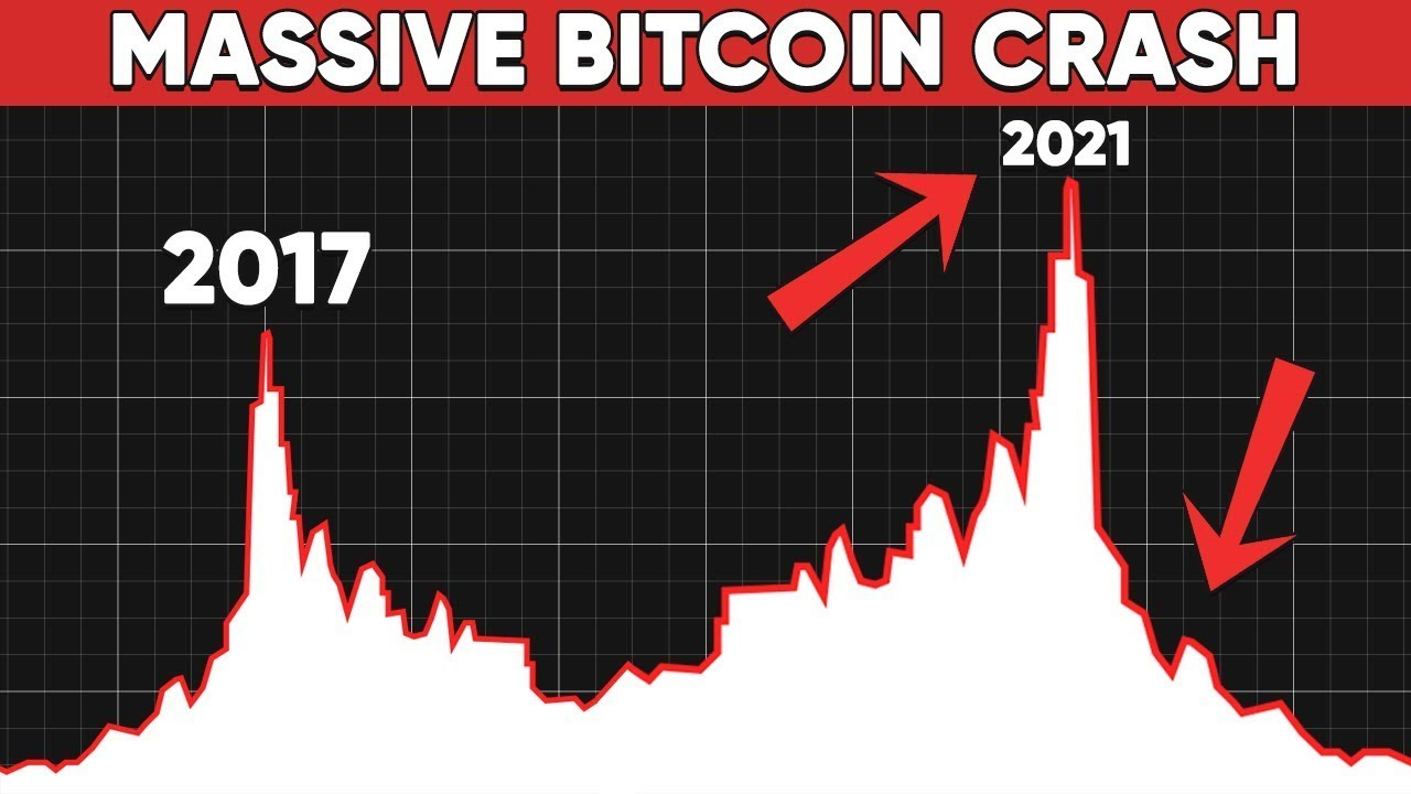 Bitcoin's 40% crash 'does feel like capitulation,' says crypto ...