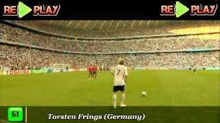 100 plus beaux buts de l histoire du foot  regard pour les footeux