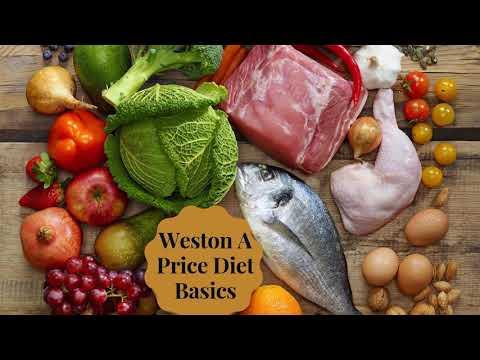 Weston A Price Diet Basics