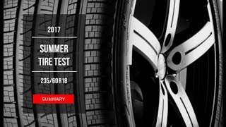 2017 SUV SUMMER TIRE TEST RESULTS - 235/60 R18