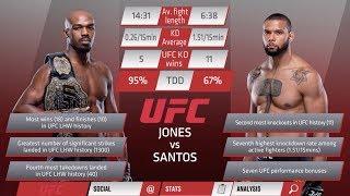 UFC 239: Джонс vs Сантос - Разбор от Дэна Харди