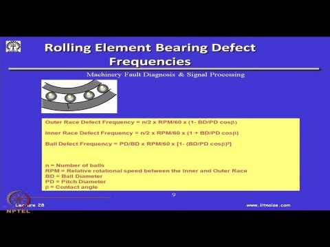 Mod-01 Lec-28 Ball and Journal Bearings