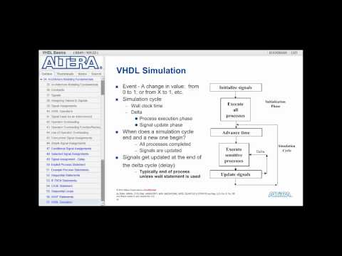 VHDL basics_3.3 from Altera