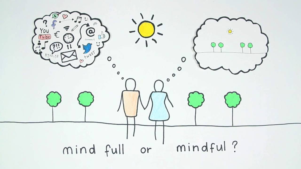 Mindful Or Mind Full Can You And Your >> Mind Full Or Mindful Youtube