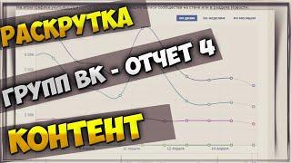 Продвижение групп Вконтакте | затраты и заработок Отчет №4