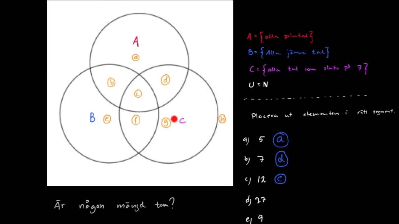 Matematik 5: Venndiagram