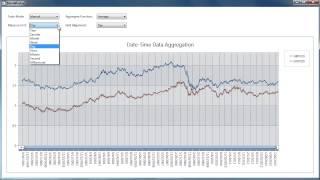 DevExpress WPF Charts: Data Aggregation