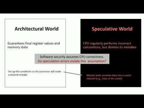 Spectre Attacks: Exploiting Speculative Execution