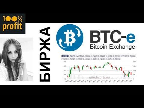 Биржа Btc-e/ Обзор биржи/ Как торговать на бирже Btc-e/ Как купить биткоины
