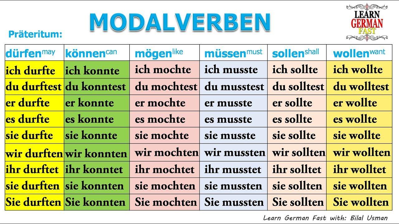 Du Auf Deutsch