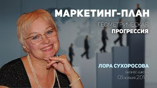Advant Travel маркетинг план 3