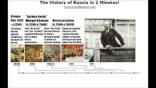 The History of Russia in 2 Minutes!