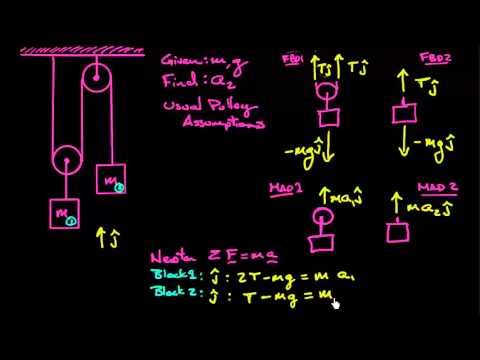 Less Simple Pulley, Part A - Engineering Dynamics Notes & Problems
