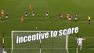 Betfair football trading - Incentive to score football