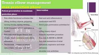 Elbow joint management
