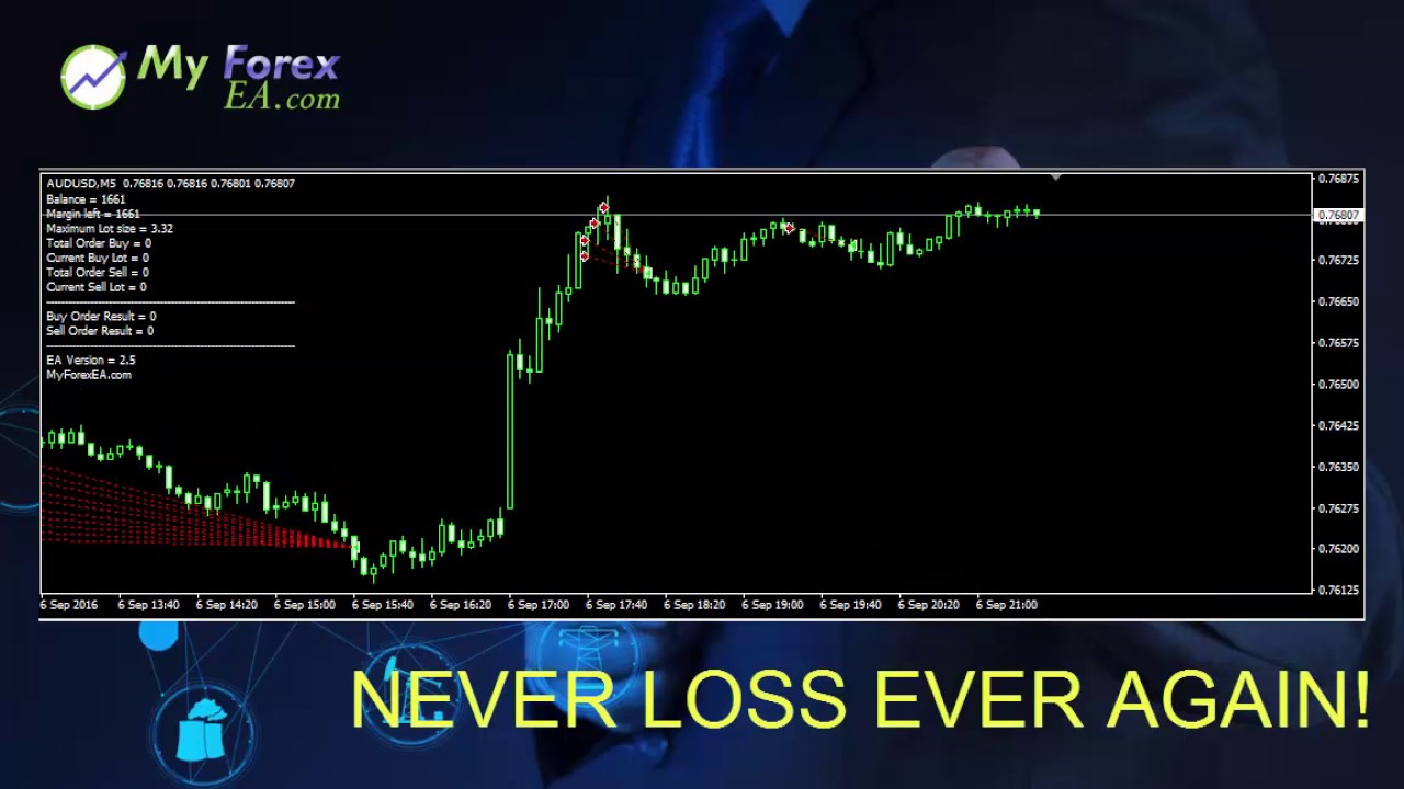 best automated trading system forex is bitcoin good or bad for the economy