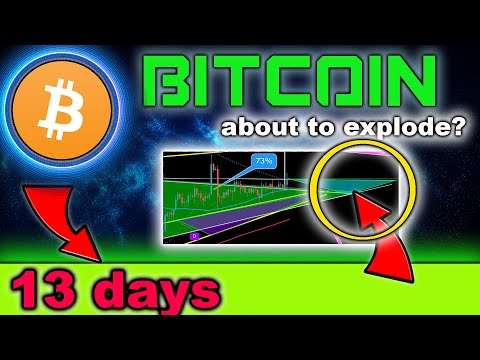BITCOIN PRICE ABOUT TO EXPLODE? 13 DAYS OR LESS?