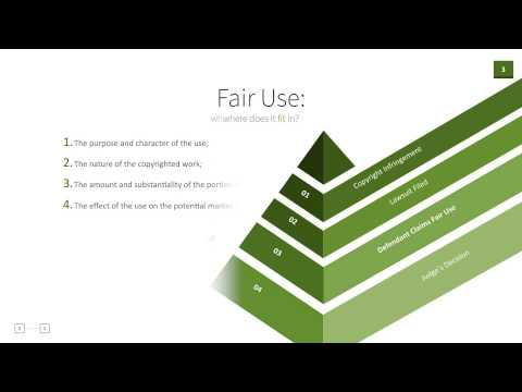 An overview of Fair Use in US Copyright Law