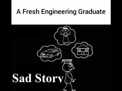 Story Of Every Fresher graduate Engineers Unemployment
