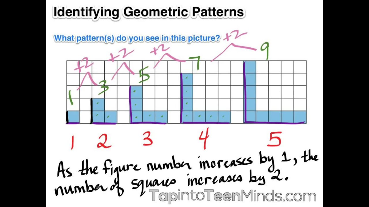 identifying geometric patterns grade 6 patterning and algebra youtube. Black Bedroom Furniture Sets. Home Design Ideas
