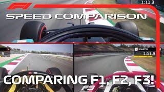 F1 vs F2 vs F3 Speed Comparison