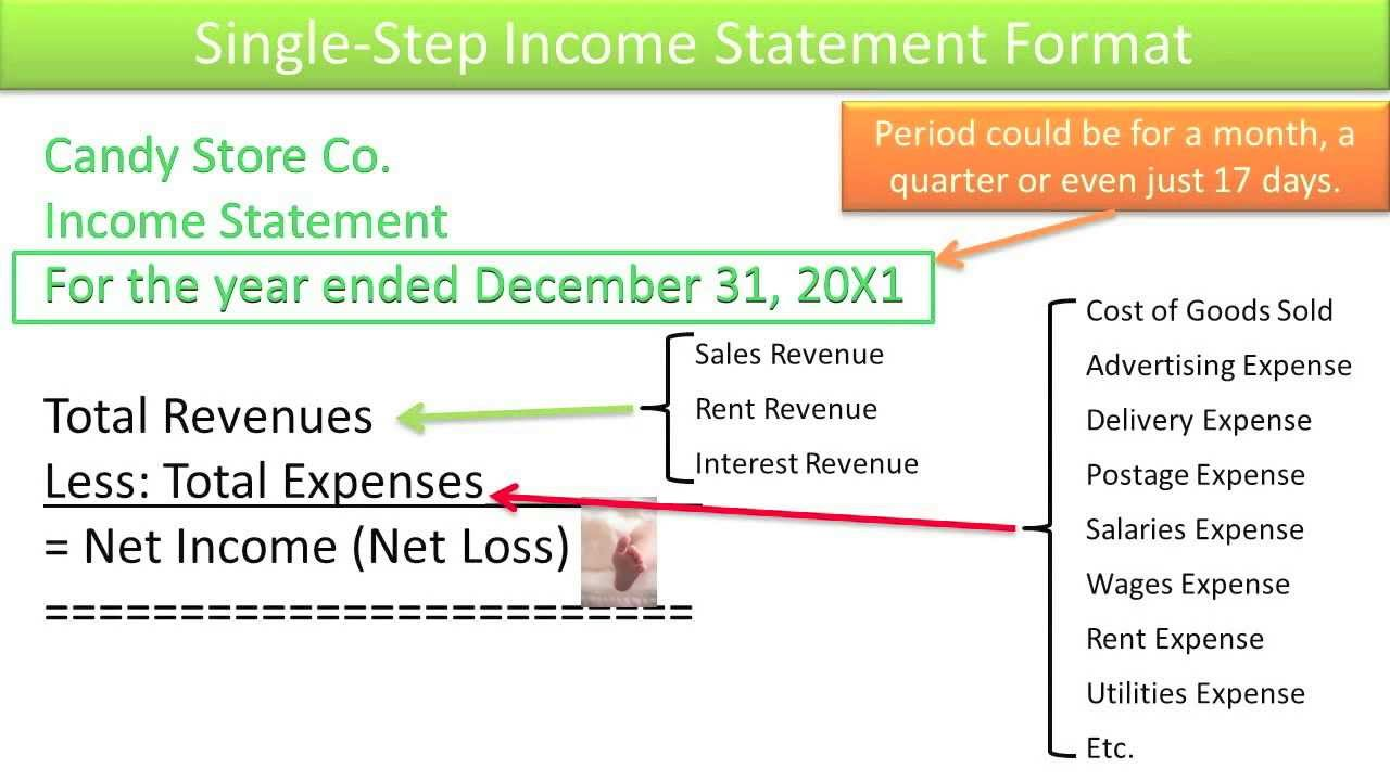 how to get income statement from cebtrelink youtubr