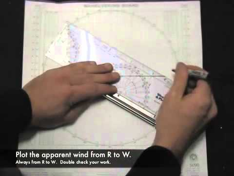 True Wind Maneuvering Board Calculation Review