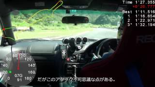 間瀬サーキット ロータリーミーティング 予選まとめ RX-7 2012.09.16