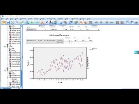 ARIMA modeling (video 3) in SPSS using Forecasting add on