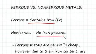 Ferrous and Nonferrous Metals | Engineering Materials
