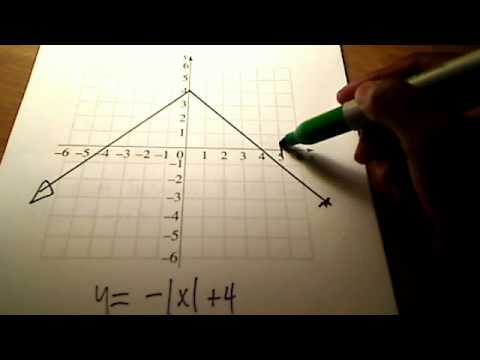 Calc I: Find area under curve for Absolute Value of a function using Geometry.