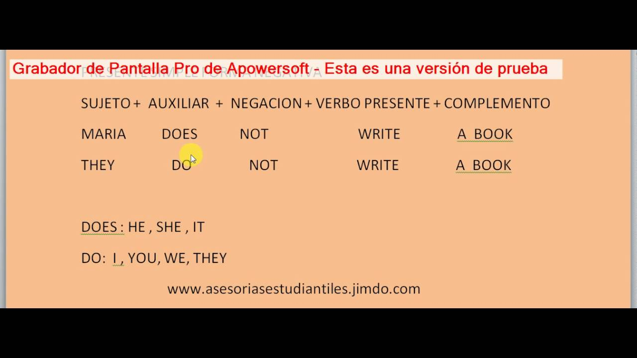Estructura Gramatical Presente Simple En Ingles Forma