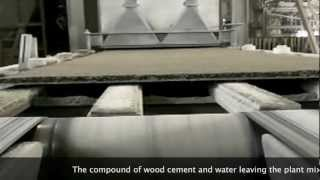 Cement Bonded Particle Board plants