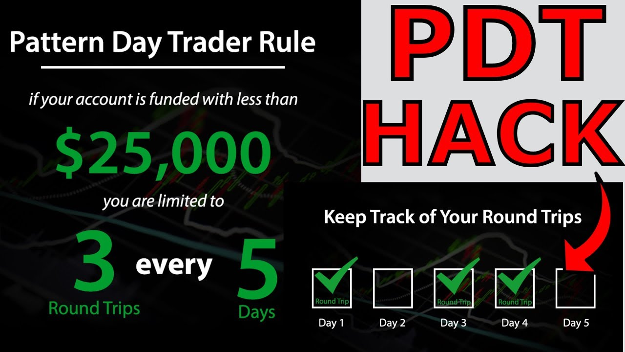 How To Avoid Pdt Rule Pattern Day Trader Day Trading Options