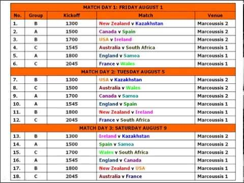Women's Rugby World Cup 2014 Time table and Schedule