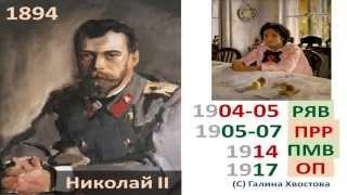 XX век Краткий курс истории России 20 века